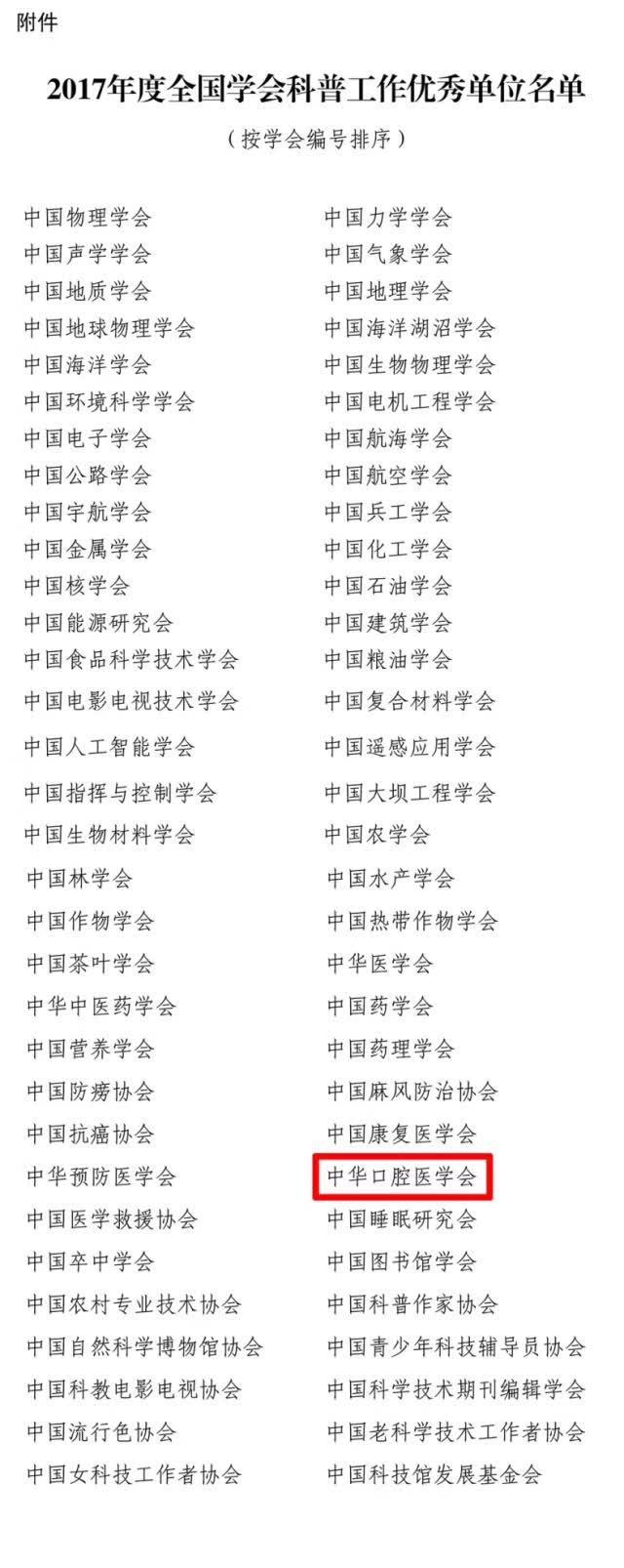 中华口腔医学会周报2018年第2期
