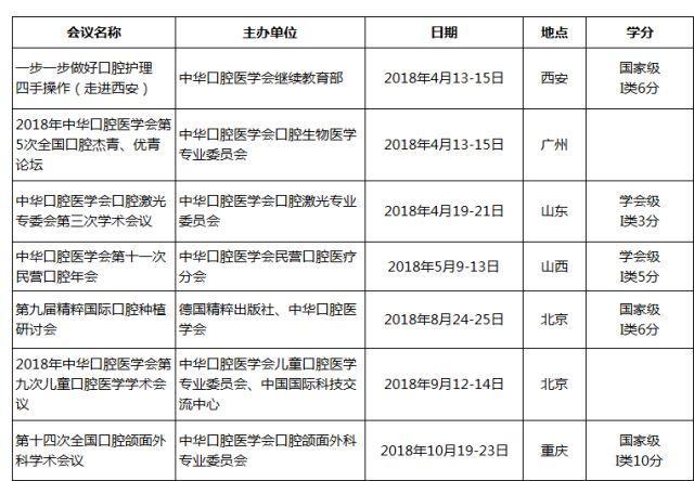 中华口腔医学会周报2018年第12期