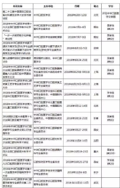 中华口腔医学会周报2018年第21期
