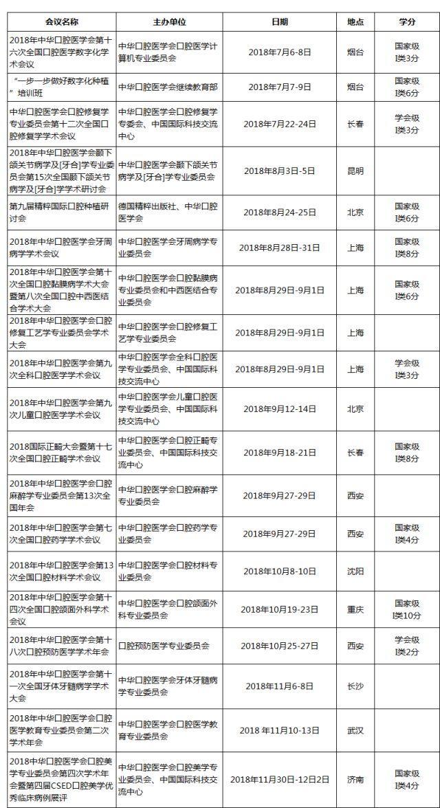 中华口腔医学会周报2018年第25期