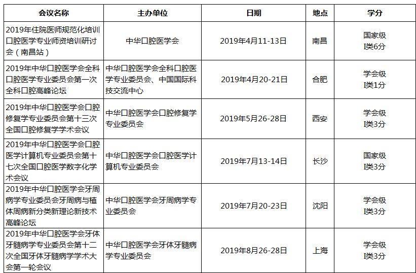 中华口腔医学会周报2019年第8期