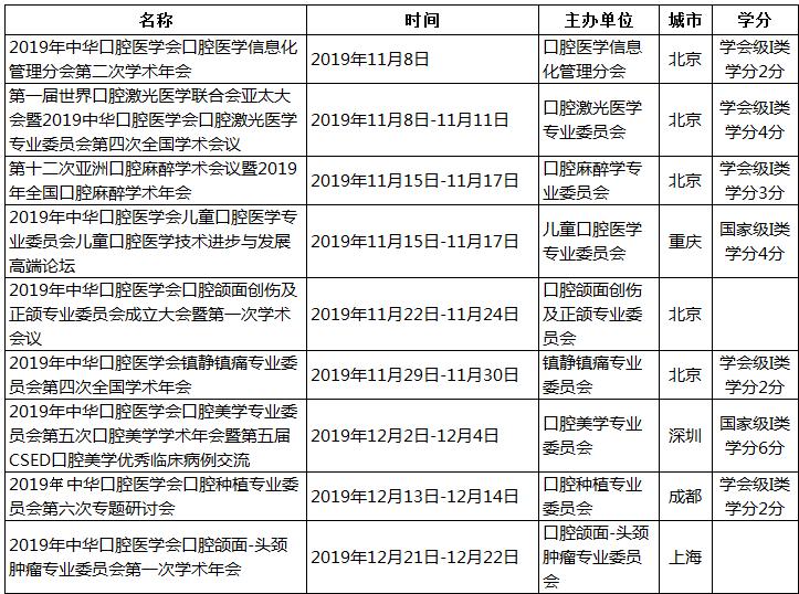 中华口腔医学会周报2019年第40期