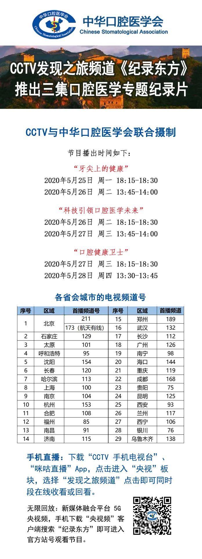 中华口腔医学会周报2020年17期