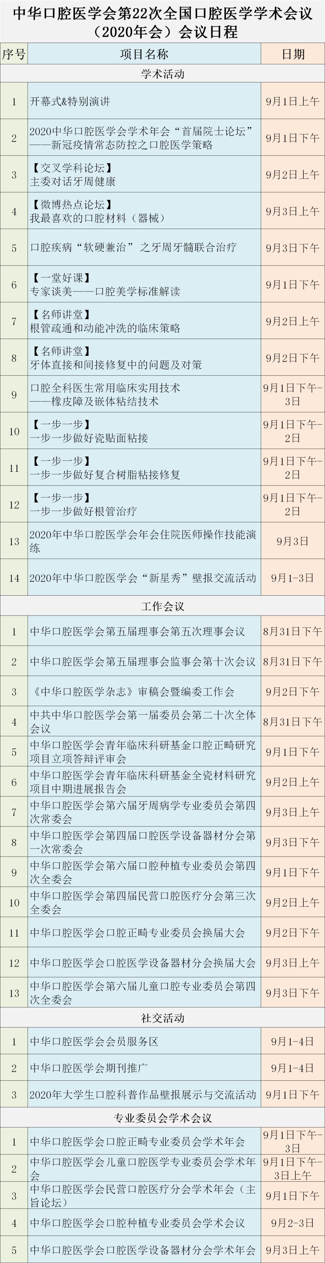 中华口腔医学会周报2020年28期
