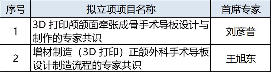 中华口腔医学会周报2020年39期