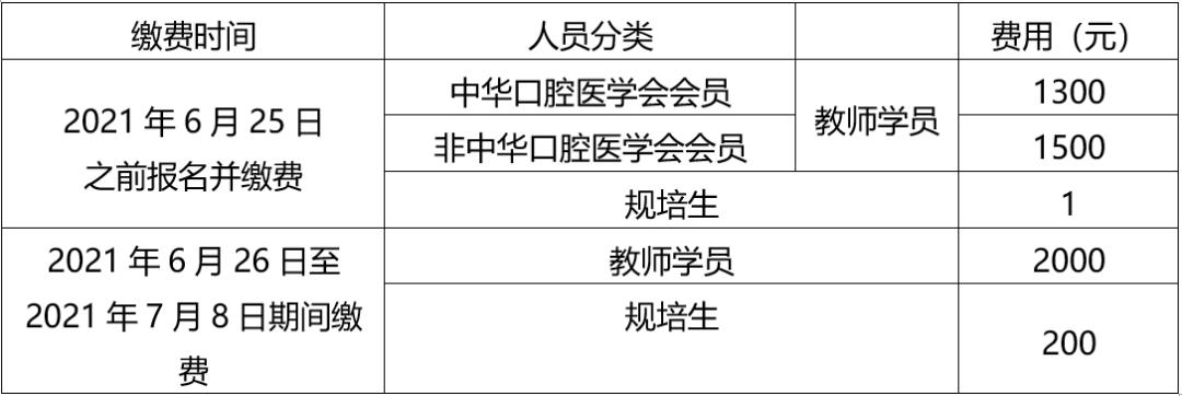 中华口腔医学会周报2021年第19期